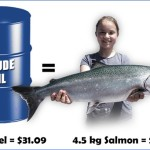 1 Salmon For 1 Barrel Of Oil, Anyone?