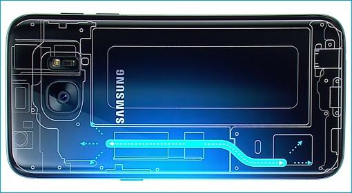 Samsung S7 Liquid Cooling System