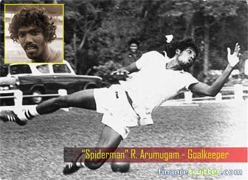 Spiderman R Arumugam - Goalkeeper