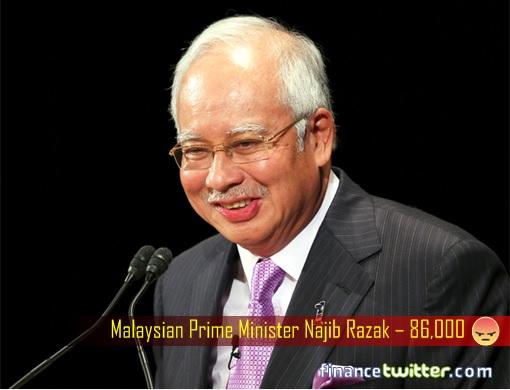 Prime Minister Najib Razak - 86000 Angry FB Emojis