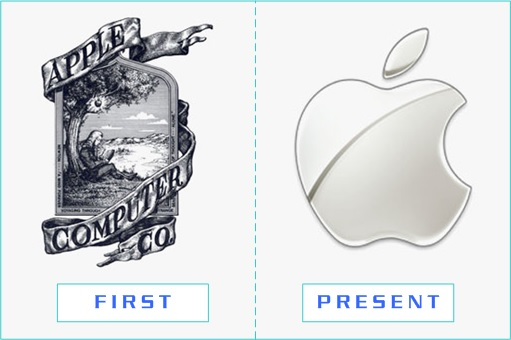 Apple - First and Present Logo