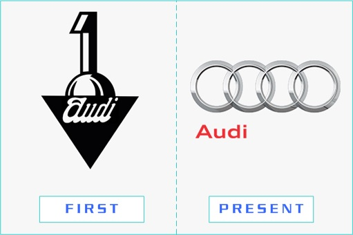 Audi - First and Present Logo