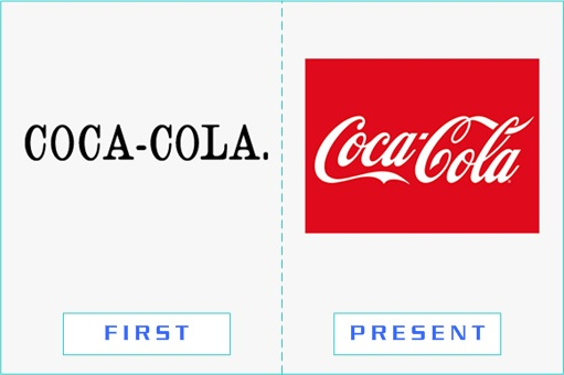 Coca Cola - First and Present Logo