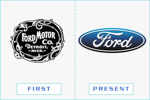 Ford - First and Present Logo