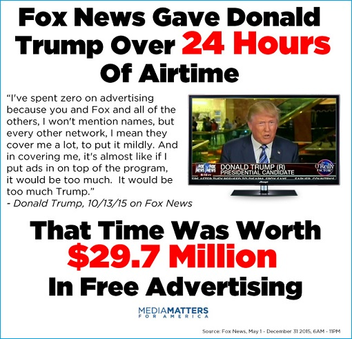 Fox News Gave Donald Trump Over 24 Hours of Airtime