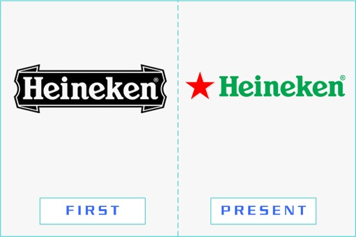 Heineken - First and Present Logo