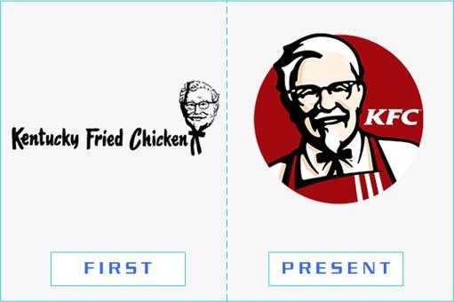 Kentucky Fried Chicken - First and Present Logo