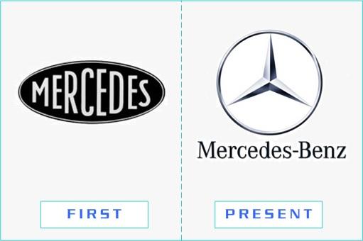 Mercedes Benz - First and Present Logo