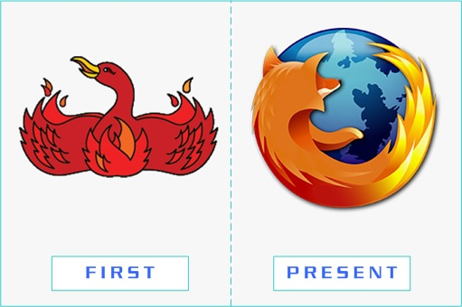 Mozilla Firefox - First and Present Logo