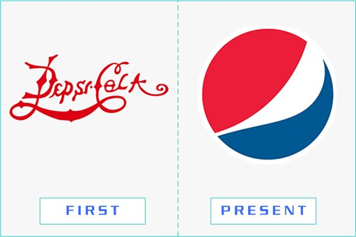 Pepsi - First and Present Logo