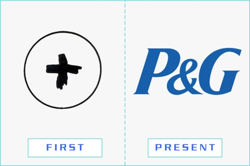 Procter and Gamble - First and Present Logo