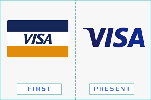 VISA - First and Present Logo