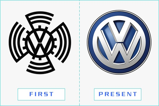 Volkswagen - First and Present Logo