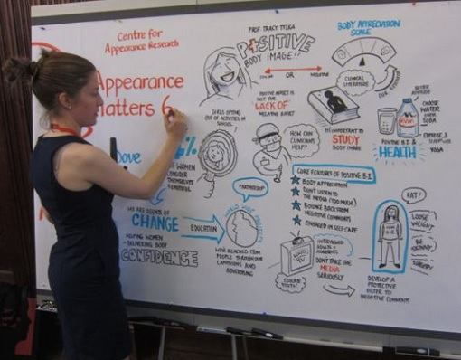 Appearance Matters Conference 2016 - Sketching by Centre for Appearance Research