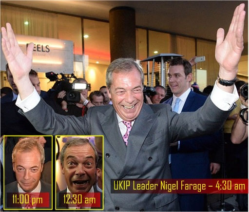Brexit - UKIP Leader Face Transformation from Defeat to Victory