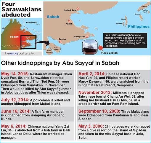 Sarawakians Kidnapped by Abu Sayyaf - Other Kidnappings