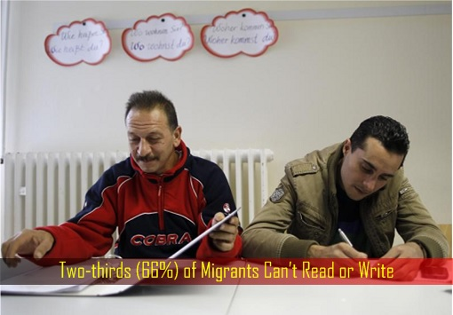 Germany Refugees - Two-thirds of Migrants Can't Read or Write