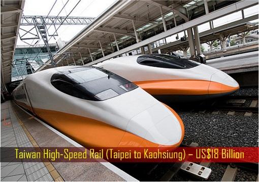 Taiwan High-Speed Rail (Taipei to Kaohsiung) – US$18 Billion
