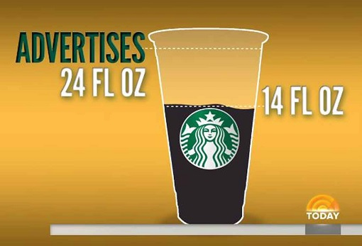 Starbucks Sued - Pouring 14 fluid ounces - Not Advertised 24 fluid ounces