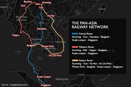 china-pan-asia-rail-master-plan-map
