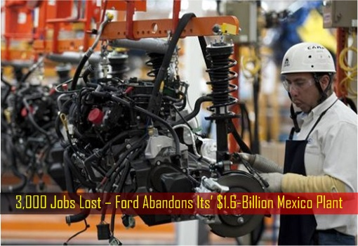 3000-jobs-lost-ford-abandons-its-1-6-billion-mexico-plant