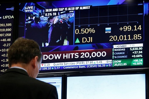 Dow Hits 20,000 - Trading Screen