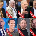These 8 Men Are As Rich As 3.6-Billion People, Or Half The World