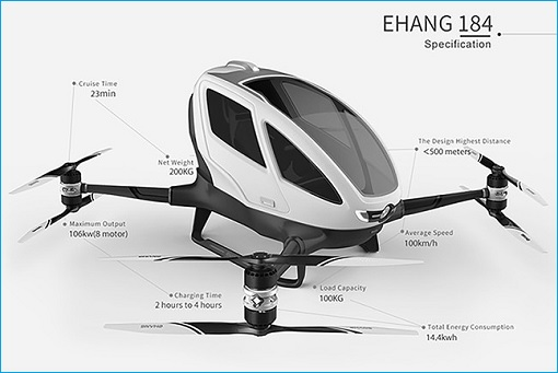 China Drone Ehang 184 Specification