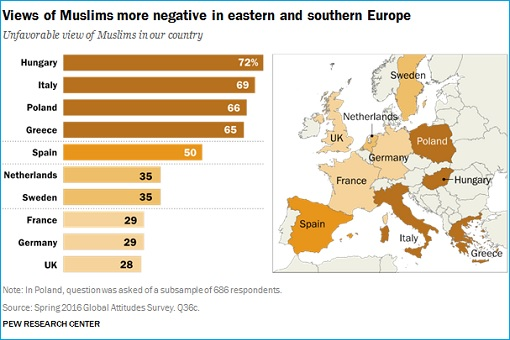 How Europe Countries View Muslims - Map and Survey - Pew Research Center