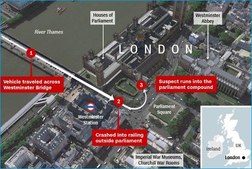 London Terrorist Attack - House of Parliament United Kingdom
