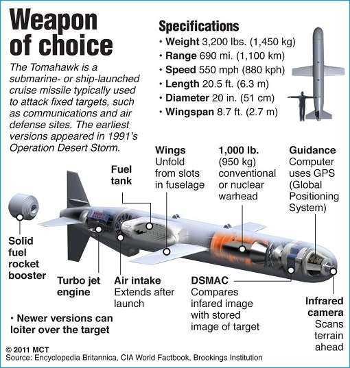Tomahawk Cruise Missile - Weapon of Choice