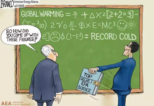 Climate Change Global Warming Scam Hoax - Scientific Calculation - Cartoon