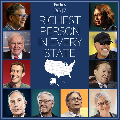 Forbes Richest Person in Every State of United States of America 2017