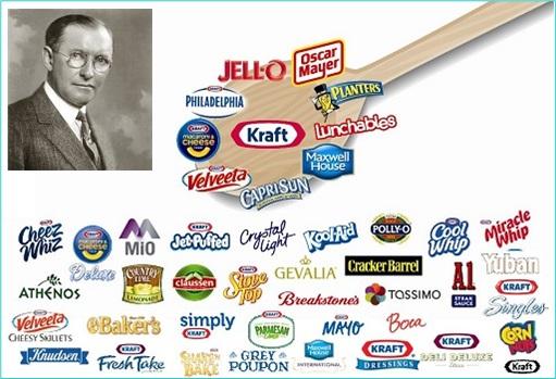 Kraft Heinz - James L. Kraft