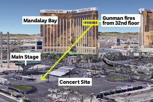 Las Vegas Shooting - Where the Gunman Opened Fire - 2