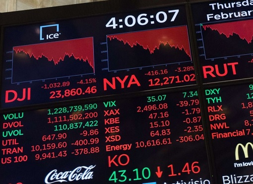 US Stock Market - Dow Jones - Crashed 1032 Points - Scoreboard