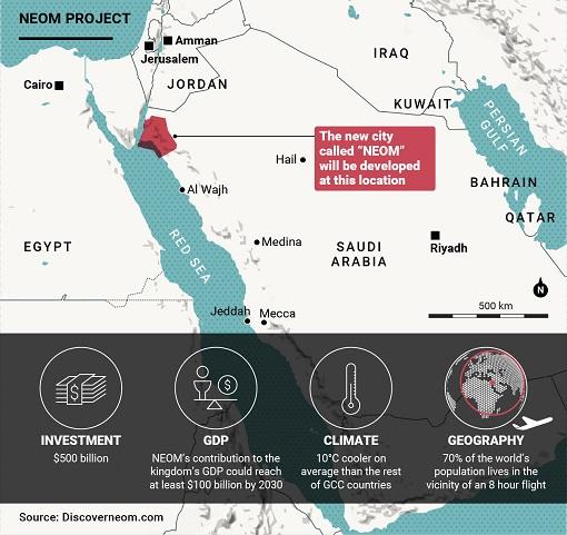 Saudi Arabia NEOM City - Map
