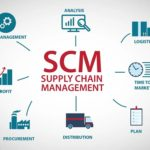 3 Keys to Success in Global Supply Chain Management