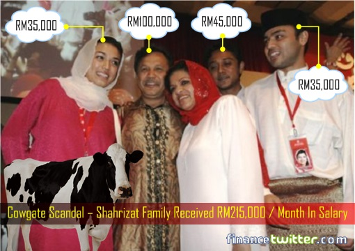 Cowgate Scandal – Shahrizat Family Received RM215000 Per Month In Salary