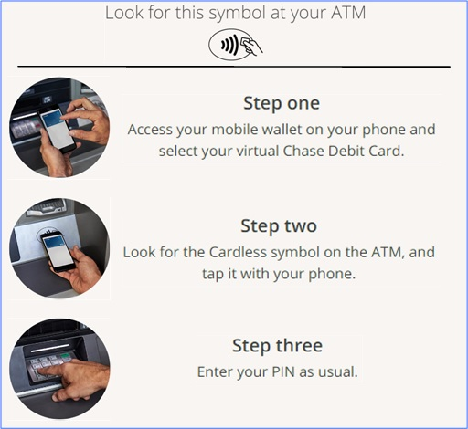 JPMorgan Chase ATMs Go Cardless – Plastic Card No Longer Needed To