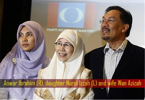 Anwar Ibrahim, daughter Nurul Izzah and wife Wan Azizah