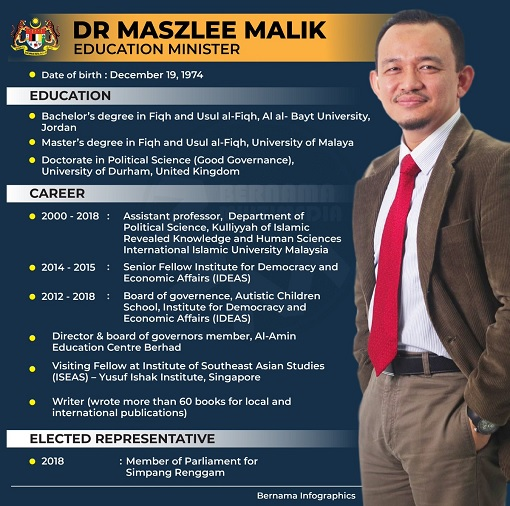 Education Minister Dr Maszlee Malik - Biodata Resume