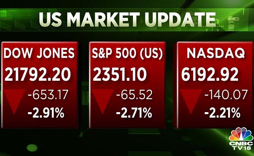 US Stock Market Plunge - Christmas Eve 2018