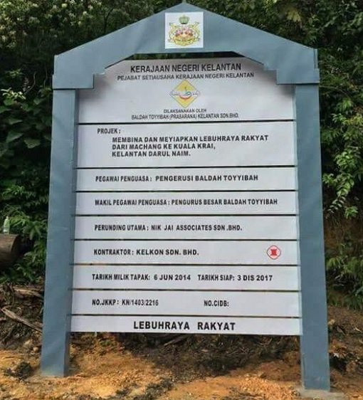 Kelantan Lebuhraya Rakyat - People Highway