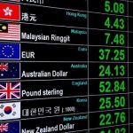 How The Global Economy Affects The Markets