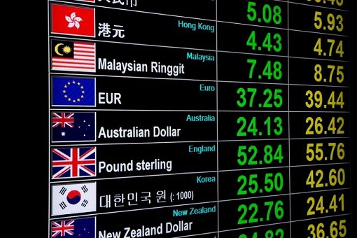Business forex rates