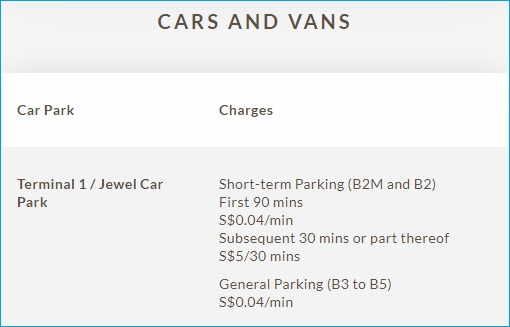 This Driver Was Shocked When Jewel Car Park At Changi Airport Shows Parking  Fees Of S$3,158.72 | FinanceTwitter