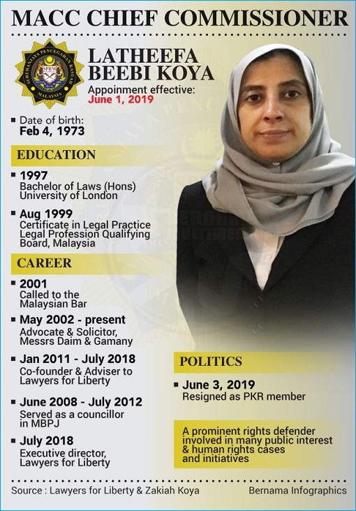 MACC Chief Commissioner - Latheefa Beebi Koya - Executive Summary