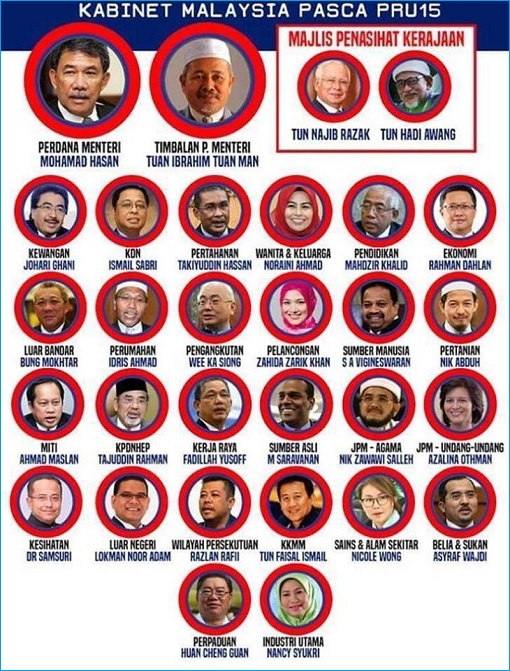 UMNO-PAS Alliance Government - Cabinet Listing