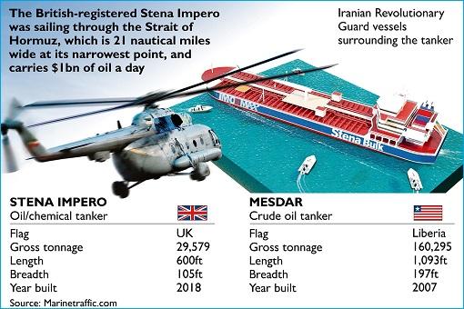 Iran Seized UK Britain Tanker Stena Impero and Mesdar